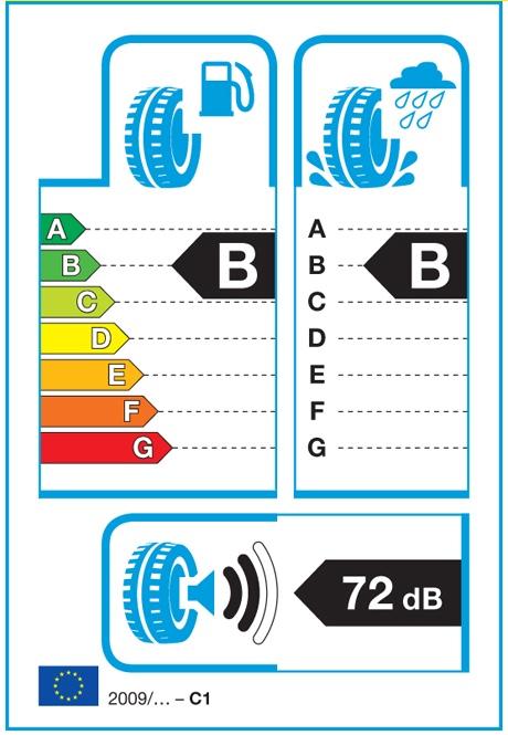 Etiqueta Europea Neumáticos